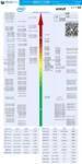 【米奇天梯图】CPU、显卡、笔记本显卡天梯图 2016年7月27日V3.6[RK米奇]