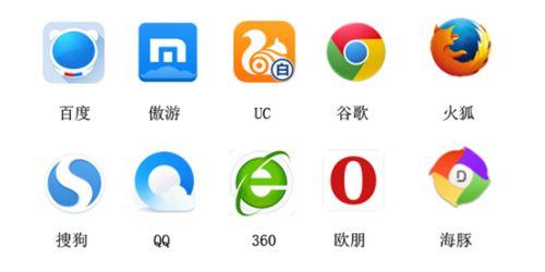 十款热门手机浏览器横评,谁更强