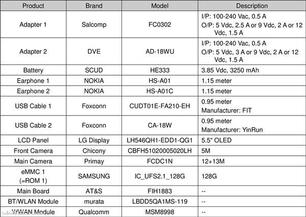 骁龙835+5.5寸OLED屏!诺基亚9配置大曝光
