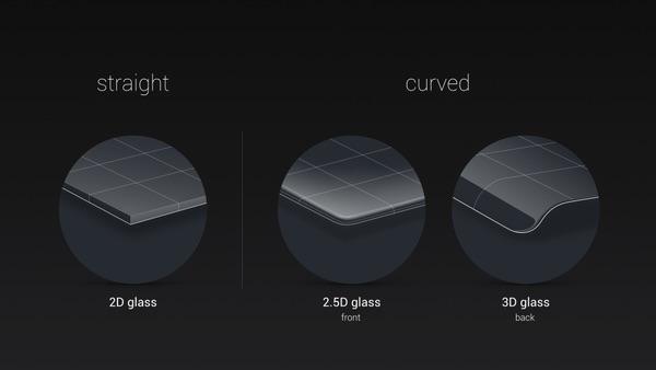 蒙圈了 iPhone 8再次确认采用平面显示屏