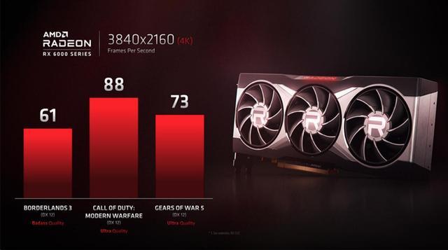 你的电源真的够用?AMD RX60新品显卡电源选购指南