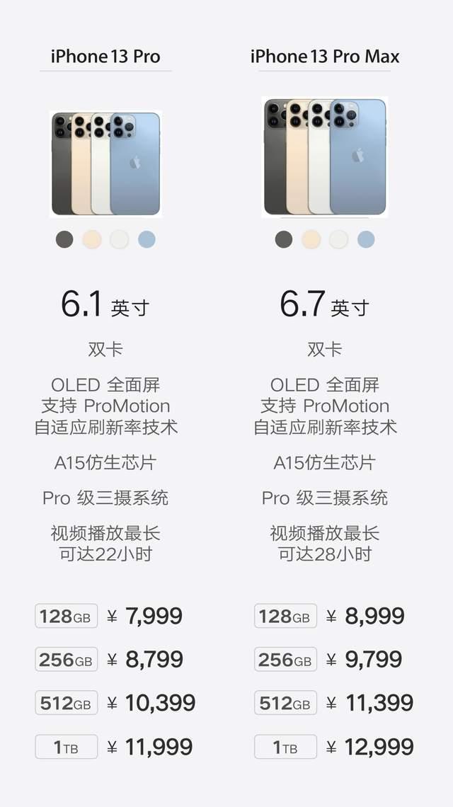 """""""买iPhone到联通""""今年意义大不同! 中国联通开启 iPhone 13 系列新品全渠道预约预售"""